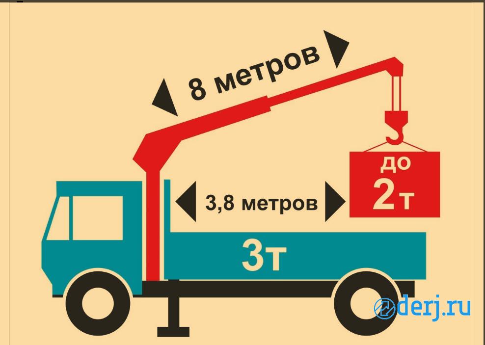 Самогруз Сам гружу сам вожу Бортовой 3 т, САНКТ-ПЕТЕРБУРГ